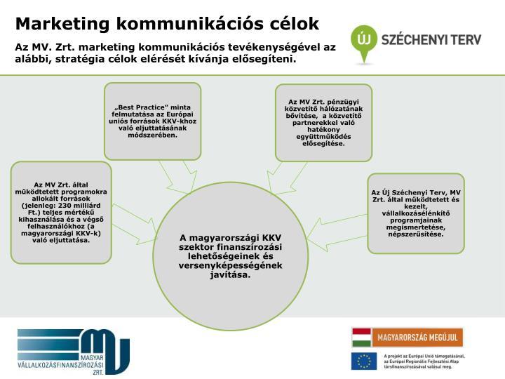 Az MV. Zrt. marketing kommunikációs tevékenységével az
