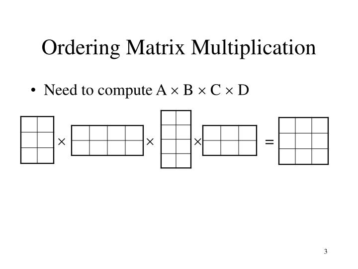 Ordering matrix multiplication