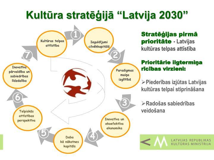 """Kultūra stratēģijā """"Latvija"""