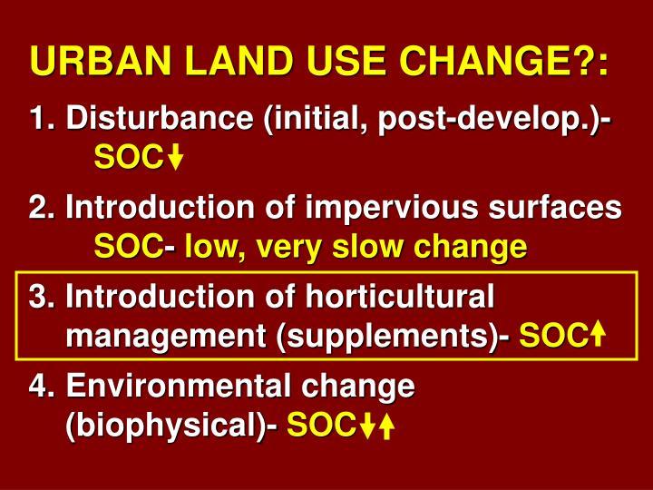 URBAN LAND USE CHANGE?: