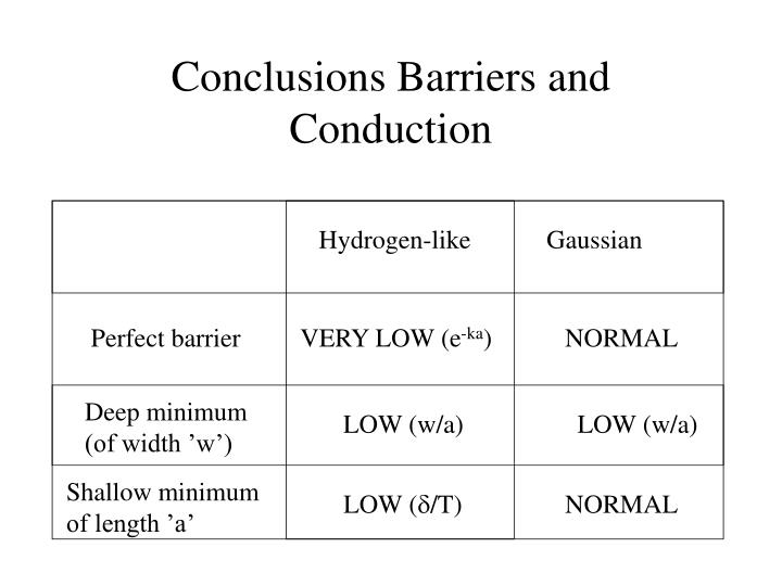 Conclusions Barriers and Conduction