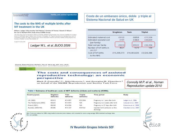 Coste de un embarazo único, doble  y triple al Sistema Nacional de Salud en UK
