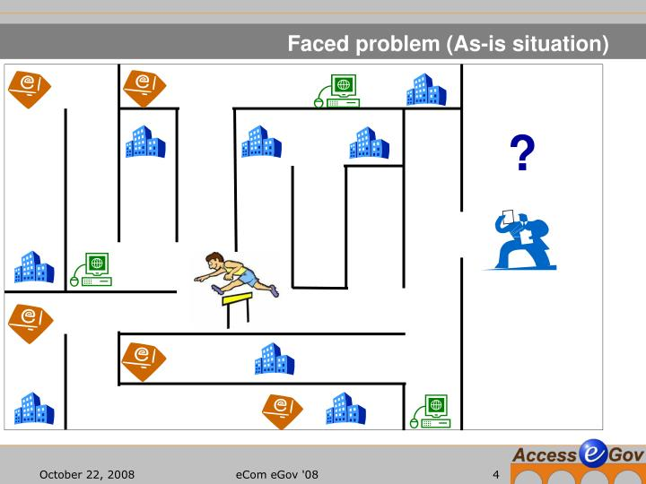 Faced problem (As-is situation)