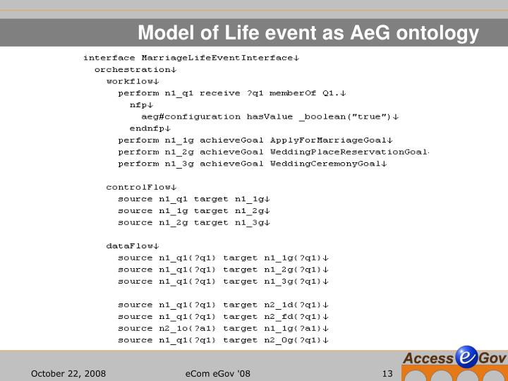 Model of Life event as AeG ontology