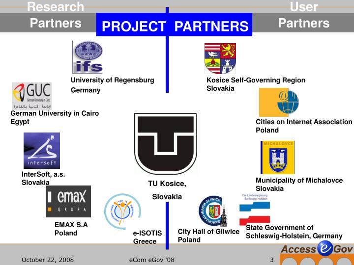 Research partners