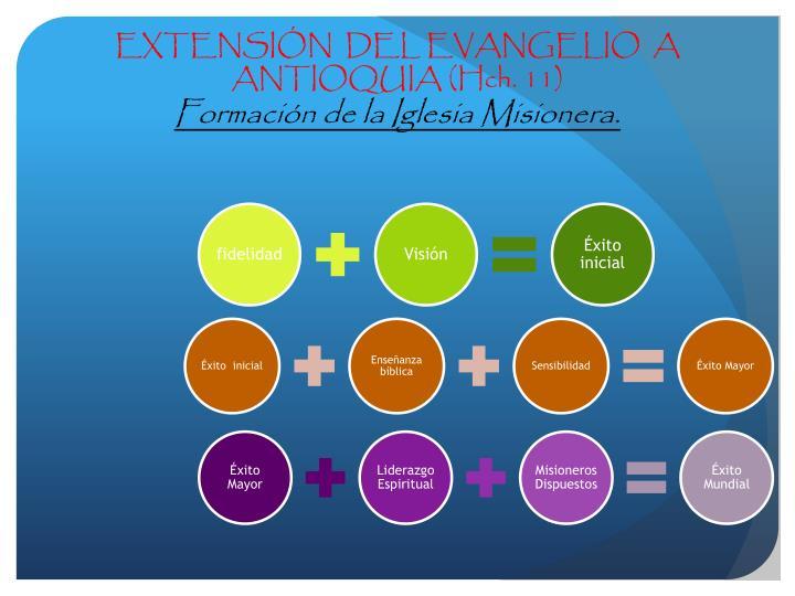 EXTENSIÓN  DEL EVANGELIO  A  ANTIOQUIA (Hch. 11)