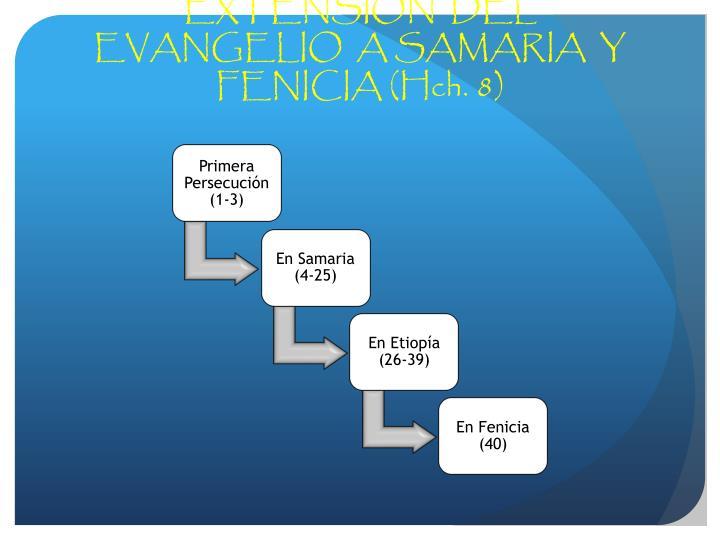 EXTENSIÓN  DEL EVANGELIO  A SAMARIA  Y FENICIA (Hch. 8)