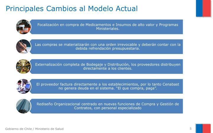 Principales Cambios al Modelo Actual