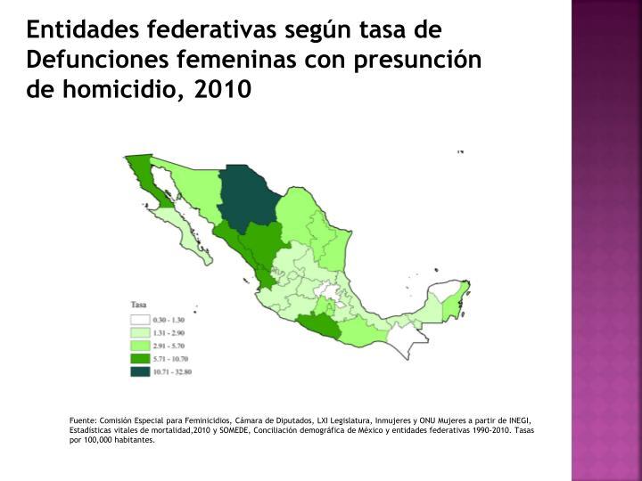 Entidades federativas según tasa de Defunciones femeninas con presunción