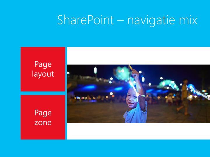SharePoint – navigatie mix