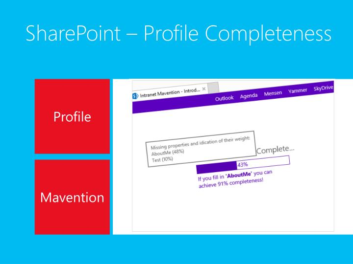 SharePoint – Profile Completeness