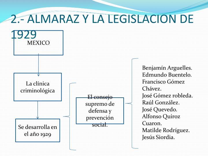 2.- ALMARAZ Y LA LEGISLACION DE 1929