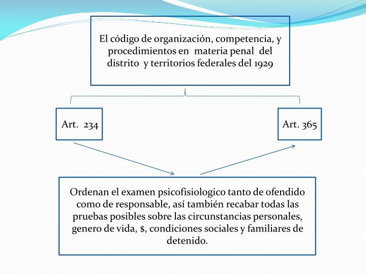 El cdigo de organizacin, competencia, y procedimientos en  materia penal  del distrito  y territorios federales del 1929