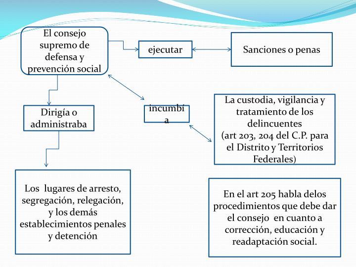 El consejo supremo de defensa y prevencin social