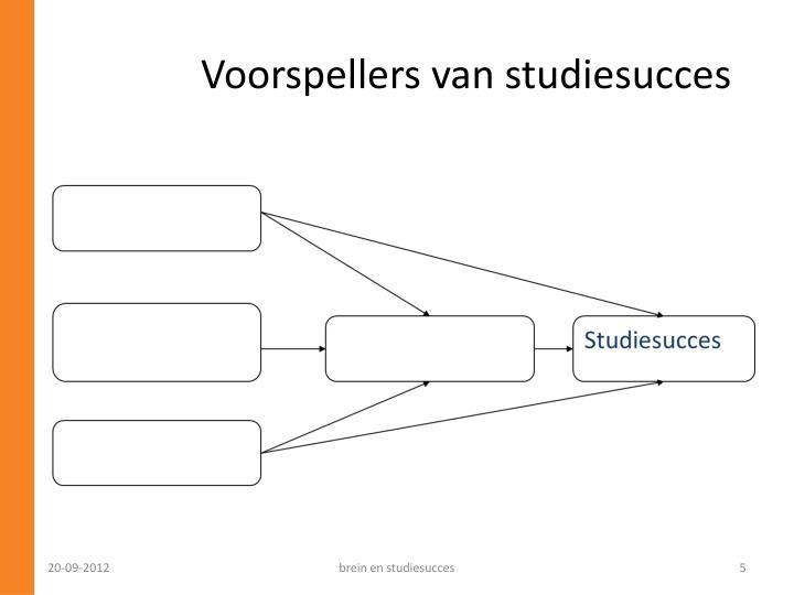 Voorspellers van studiesucces