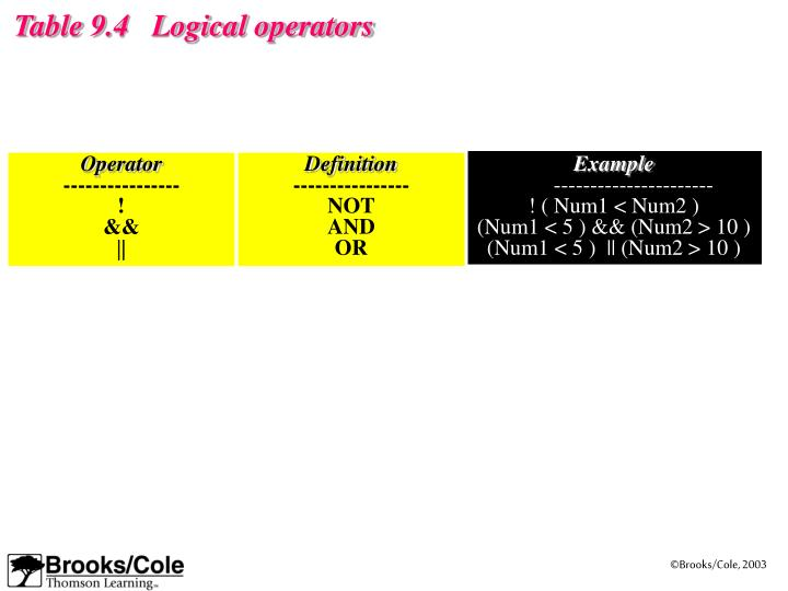 Table 9.4   Logical operators