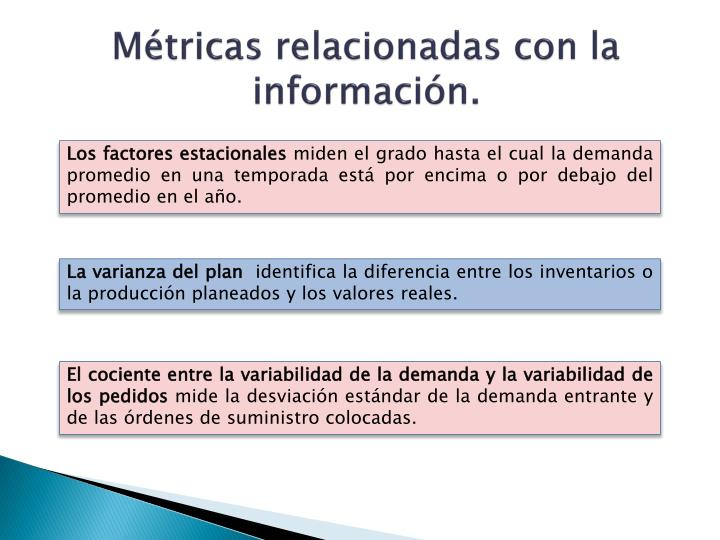 Métricas relacionadas con la información.