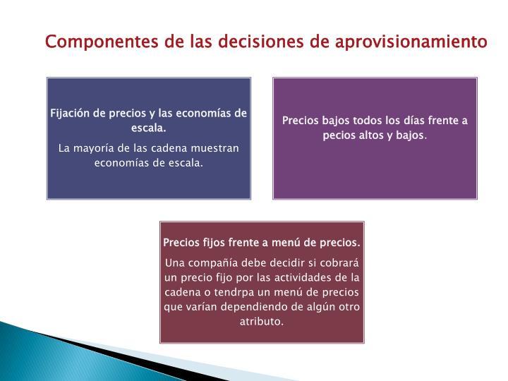 Componentes de las decisiones de aprovisionamiento