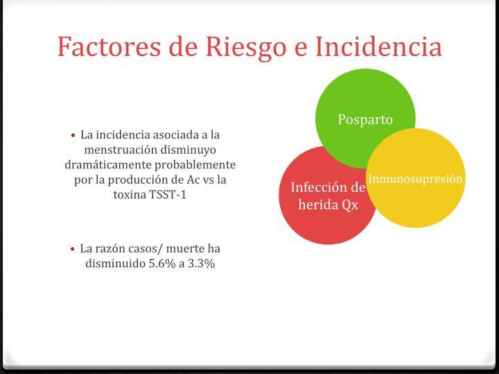 Factores de Riesgo e Incidencia