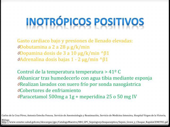 Inotrópicos positivos