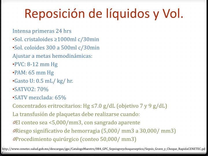 Reposición de líquidos y Vol.