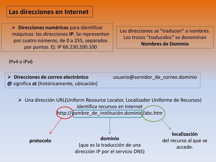 Las direcciones en Internet