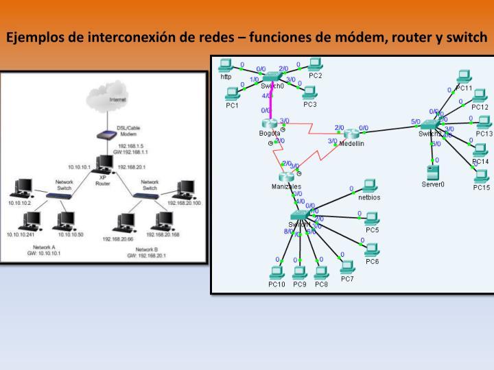 Ejemplos de interconexión de redes – funciones de módem,