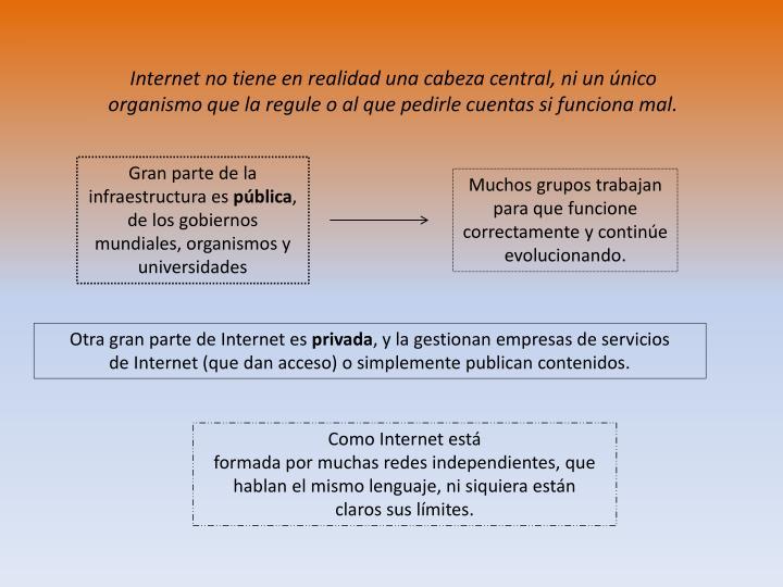 Internet no tiene en realidad una cabeza central, ni un único