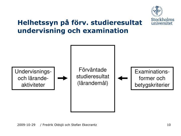 Undervisnings- och lärande-aktiviteter