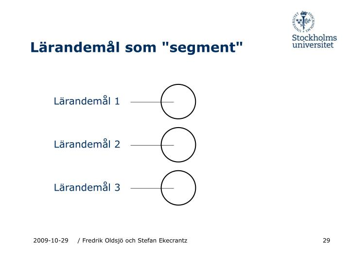 Lärandemål 2