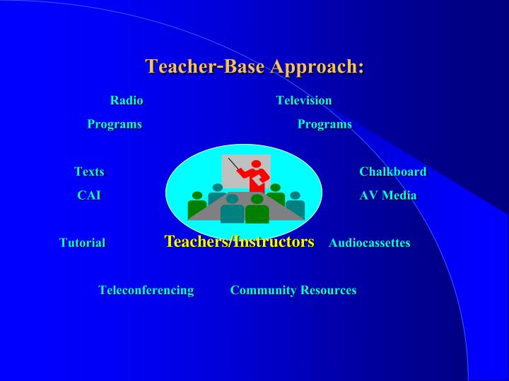 Teacher-Base Approach: