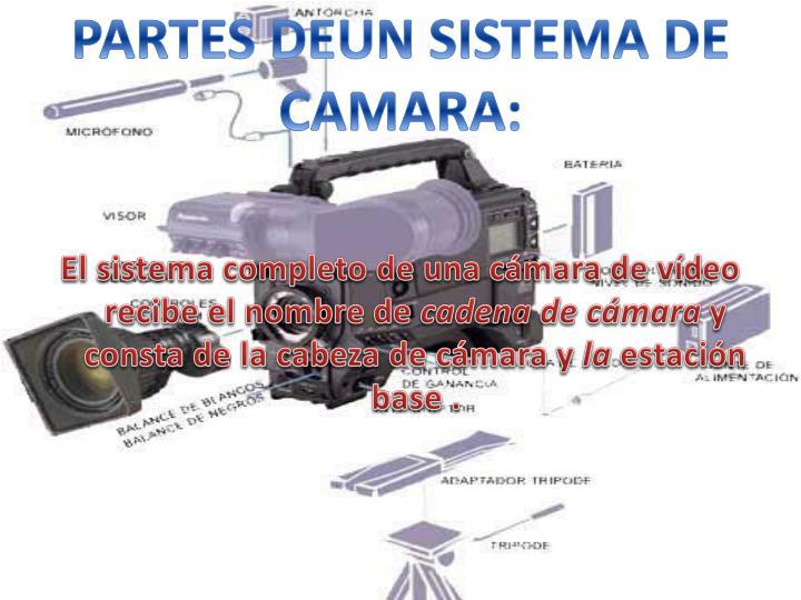 PARTES DEUN SISTEMA DE CAMARA: