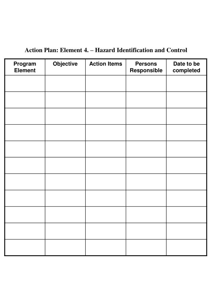Action Plan: Element 4. – Hazard Identification and Control
