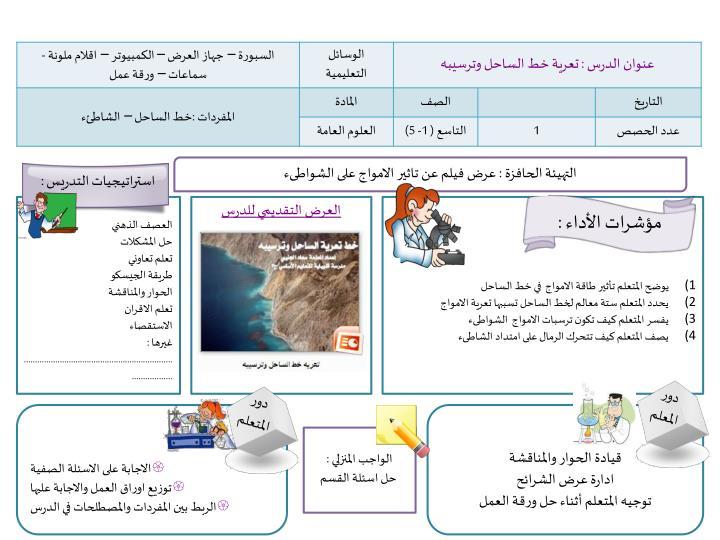 استراتيجيات التدريس :
