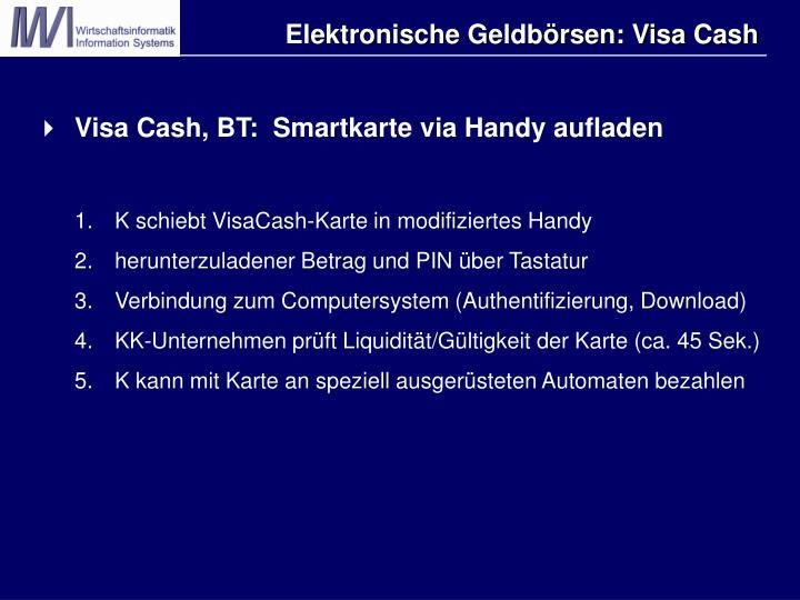 Elektronische Geldbörsen: Visa Cash