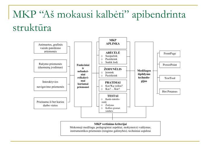"""MKP """"Aš mokausi kalbėti"""" apibendrinta struktūra"""