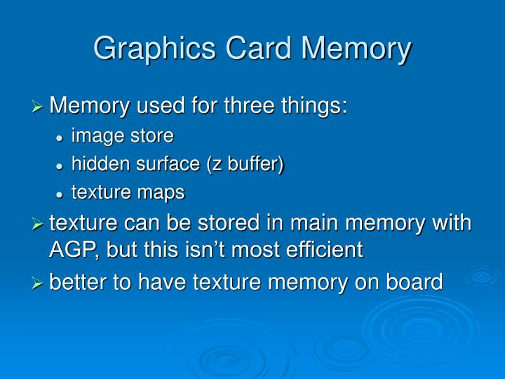 Graphics Card Memory