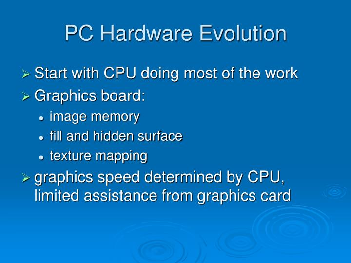 PC Hardware Evolution