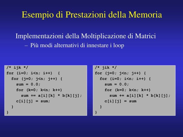 Esempio di Prestazioni della Memoria