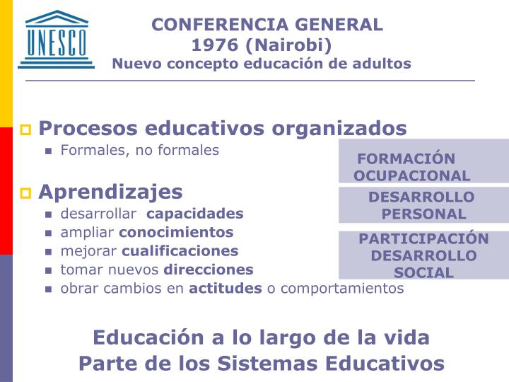 Procesos educativos organizados