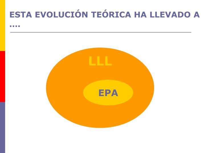 ESTA EVOLUCIÓN TEÓRICA HA LLEVADO A ….