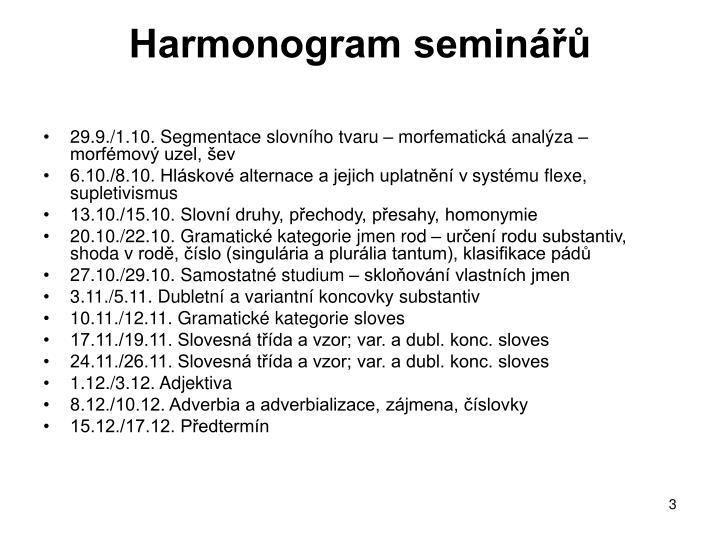 Harmonogram seminářů