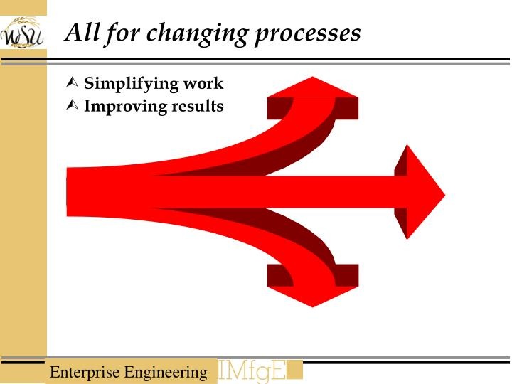 All for changing processes