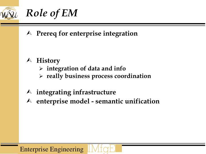 Role of EM