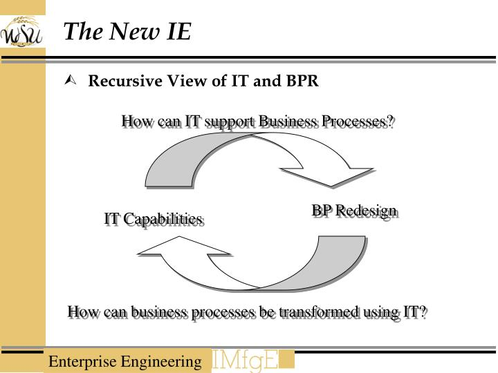 How can IT support Business Processes?