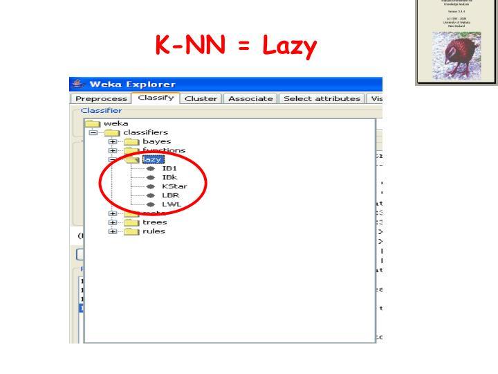K-NN = Lazy