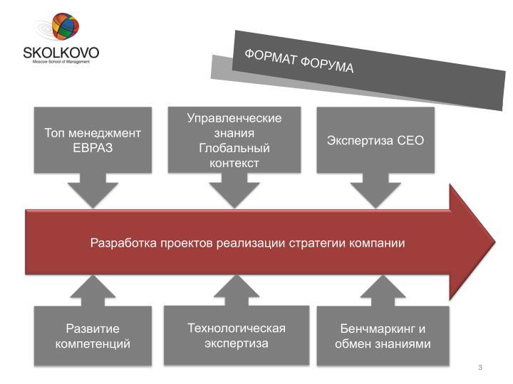 Управленческие знания