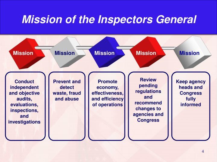 Mission of the Inspectors General