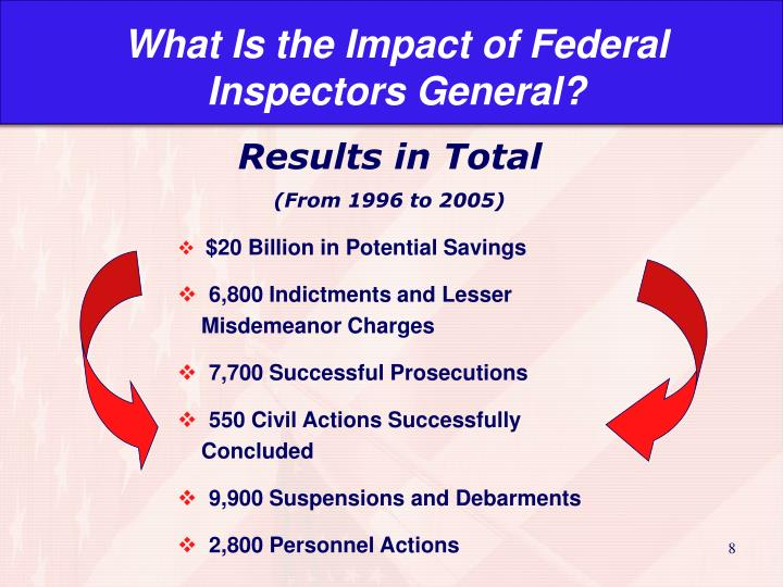 What Is the Impact of Federal Inspectors General?