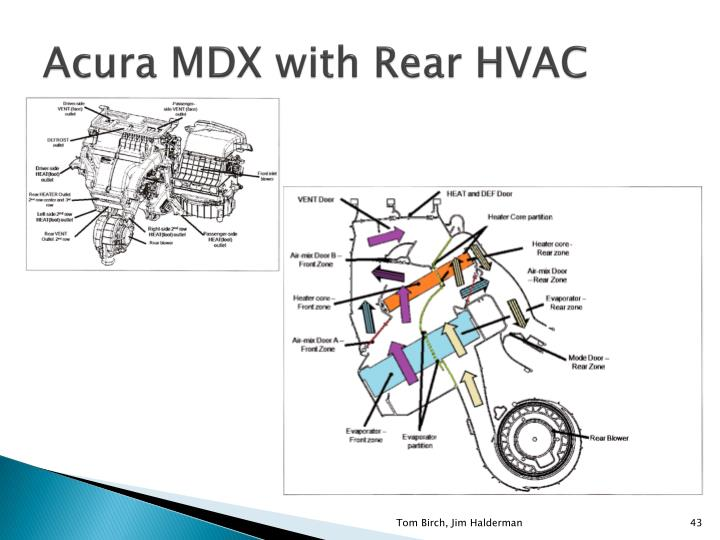 Acura MDX with Rear HVAC